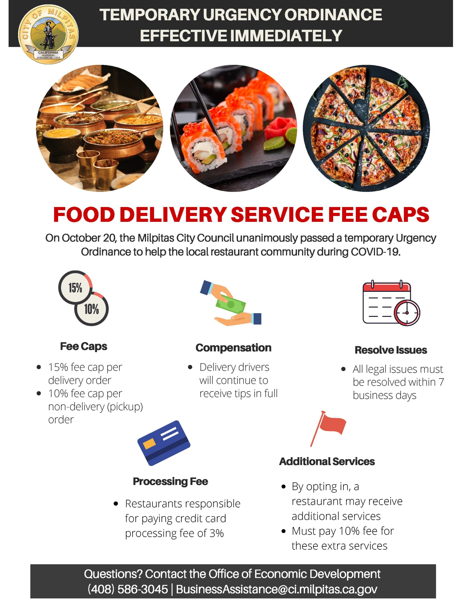 Food Delivery Service Fee Caps